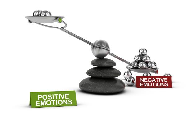 negative vs positive emotionen psychologie konzept