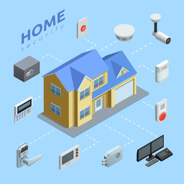 home security unternehmen service isometrischeflussdiagramm mit