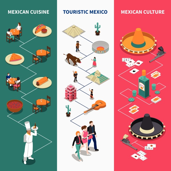 mexican, culture, traditions, cuisine, tourists, attractions - 27186347
