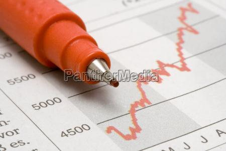 aktienkurs und rotstift