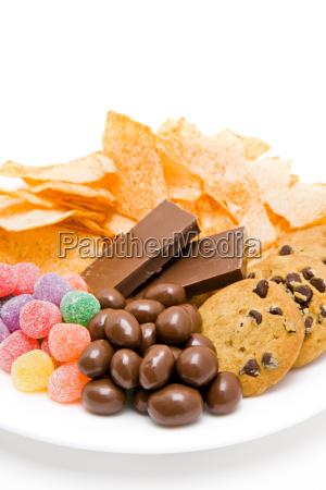 junkfood auf platte