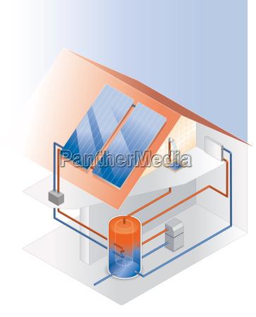 schema solaranlage solarthermie