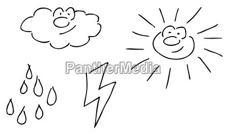comic wetter symbole