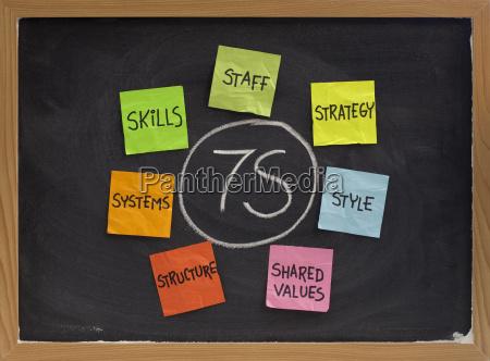 7s modell fuer organisationskultur analyse und