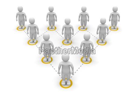 pyramid team hierarchy