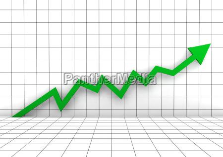 3d chart green
