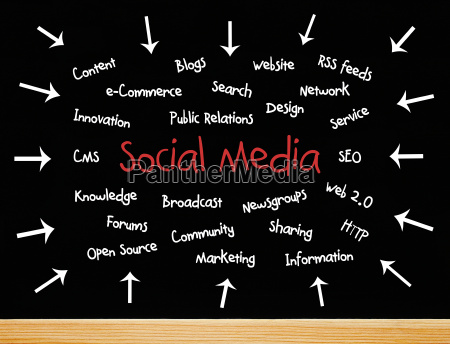 social media words for business