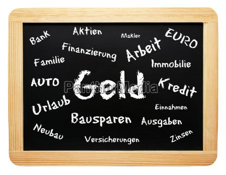 money concept finance