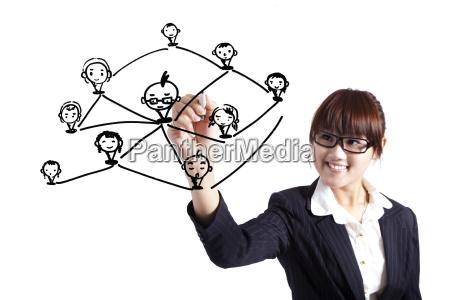 geschaeftsfrau zeichnung sozialen netzwerk beziehung diagramm