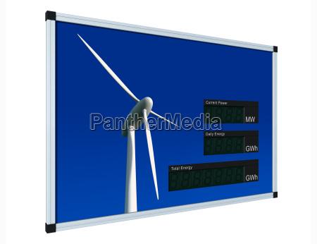 windenergieanzeige englisch beschneidungspfad