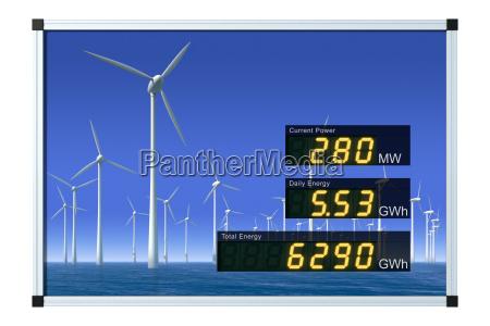 windenergieanzeige englisch