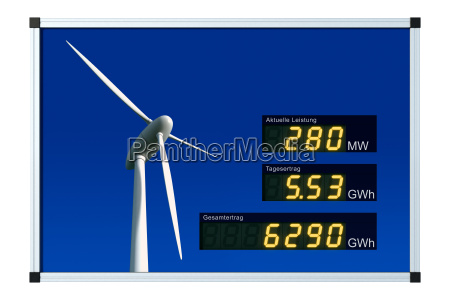 windenergieanzeige deutsch