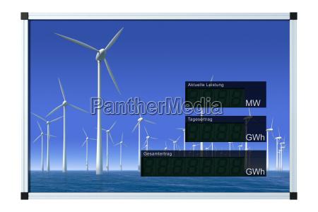 windenergieanzeige deutsch beschneidungspfad