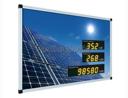 solar display german