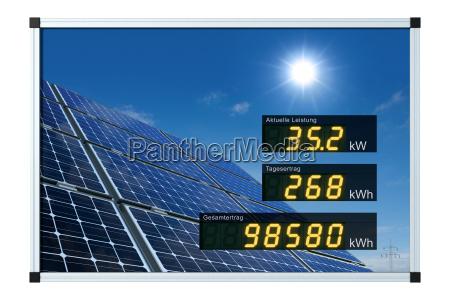 solar display english