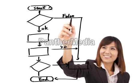 geschaeftsfrau zeichnung ein work flow diagram