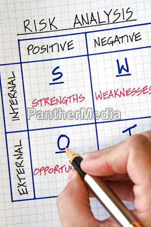 business swot analyse