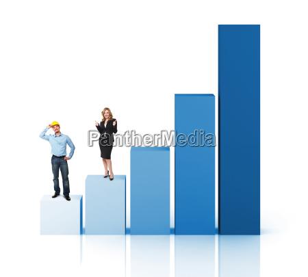 improve business
