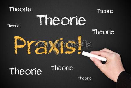 theorie und praxis business konzept