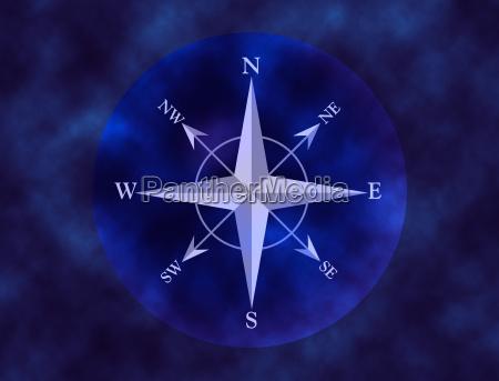 compass grafik