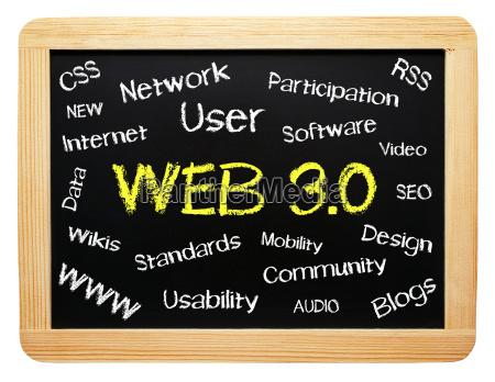 web 30 internet concept panel