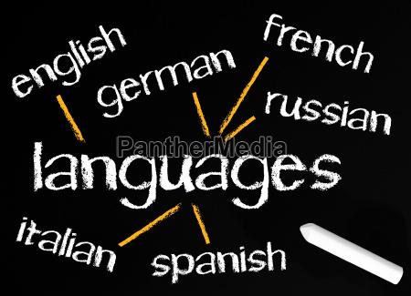 foreign languages fremdsprachen