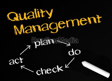 quality management blackboards