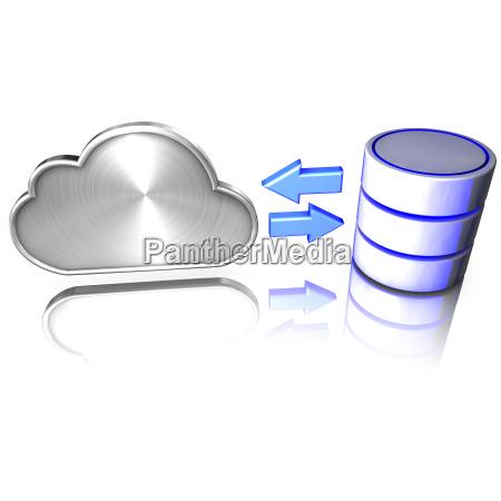 datenbankzugriff ueber cloud computing