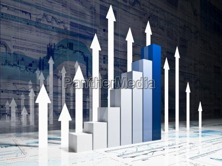 la carta del grafico financiera
