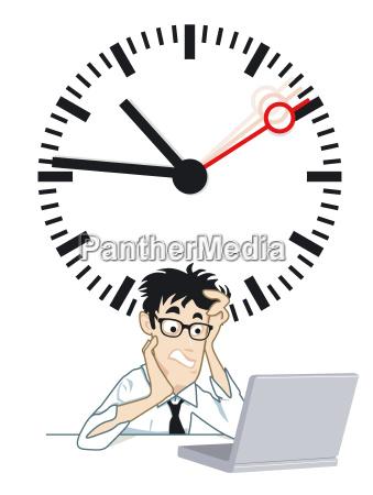 time frustration