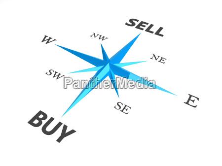 kaufen vs sell business konzept kompass