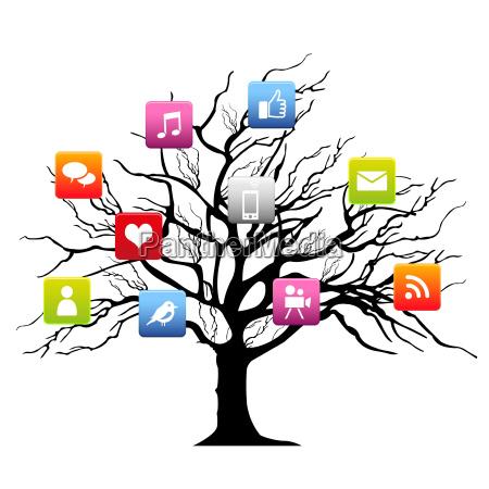 soziales netzwerk baum