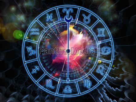 zodiac welt