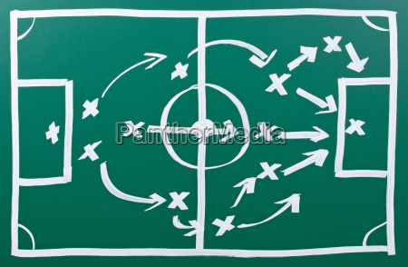 football tactics soccer tactics