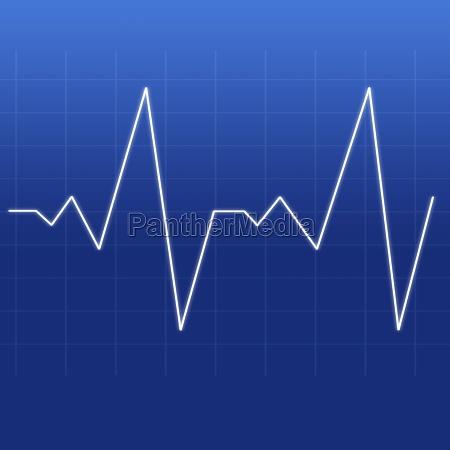 heartbeat wird von einer weissen linie