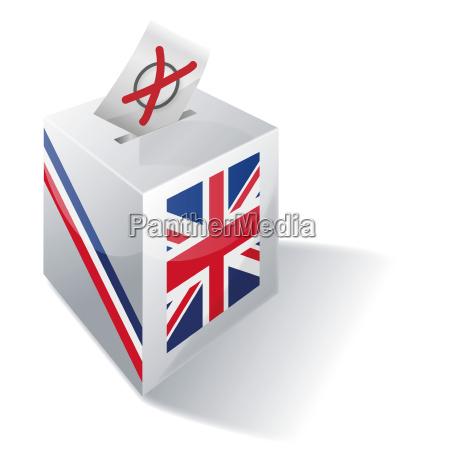 wahlbox grossbritannien