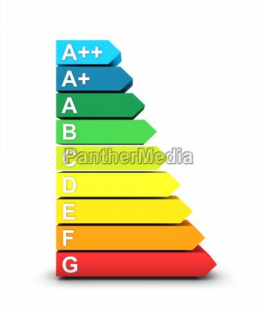 3d energieeffizienzklassen symbol
