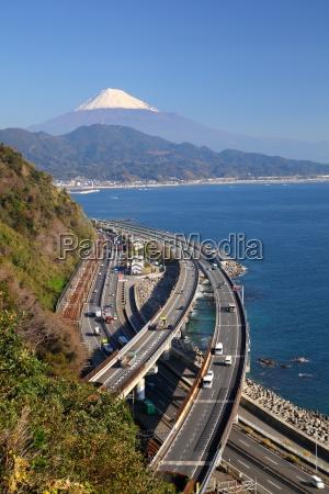 verkehr verkehrswesen schnellzug japan ausdruecken autoverkehr