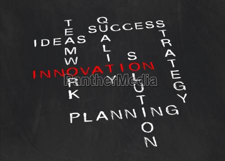 kreuzwortraetsel zum thema innovation