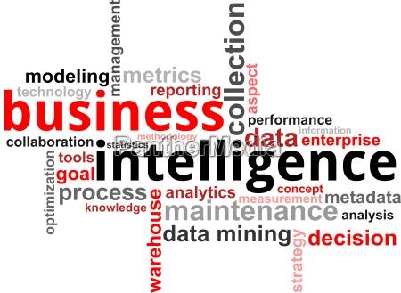 wort wolke business intelligence