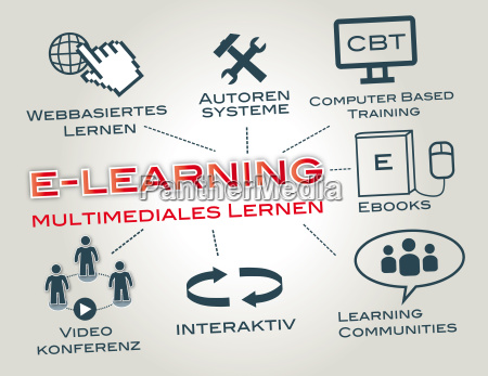 e learning webinar virtual classroom blackboard