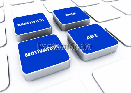 pad konzept blau motivation kreativitaet