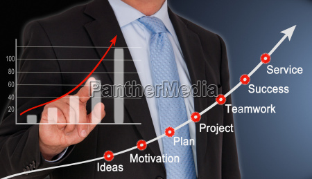 businessman with chart and strategy
