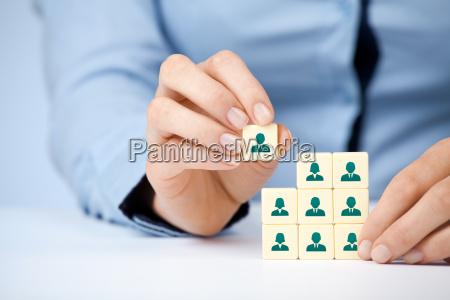 humanressourcen - 9559886