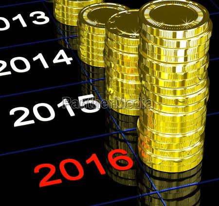 muenzen auf 2016 zeigt zukunftswirtschaft