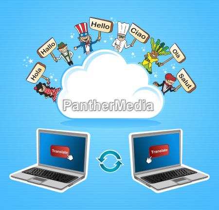 cloud computing konzept uebersetzen