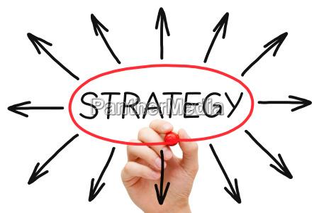 strategie konzept red marker