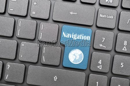 navigation key on keyboard