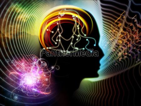 inneres leben des menschlichen geistes