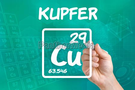 symbol fuer das chemische element kupfer